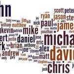 De 10 meest voorkomende jongensnamen in Nederland