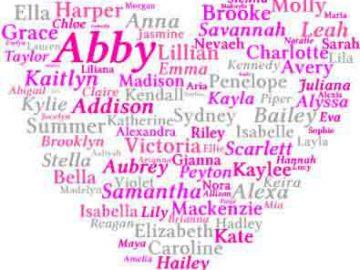 Top 10 meest voorkomende meisjesnamen