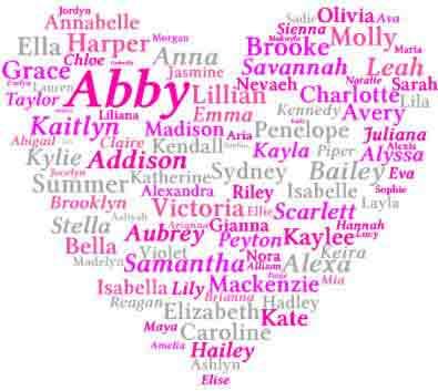 Top 10 meest voorkomende meisjesnamen Nederland