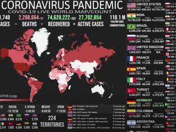 Landen_meeste_corona_besmettingen