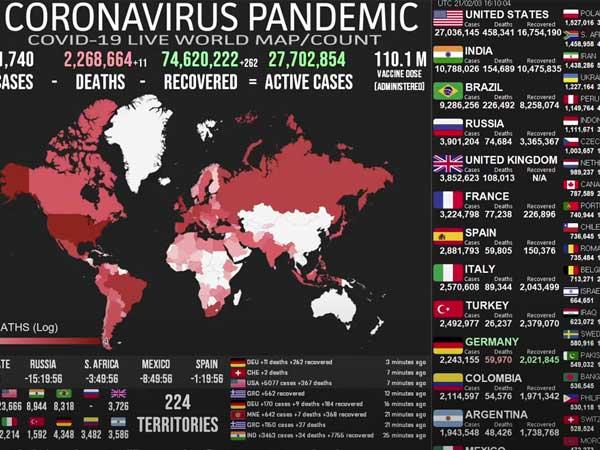 De 10 landen met de meeste corona besmettingen (februari 2021)
